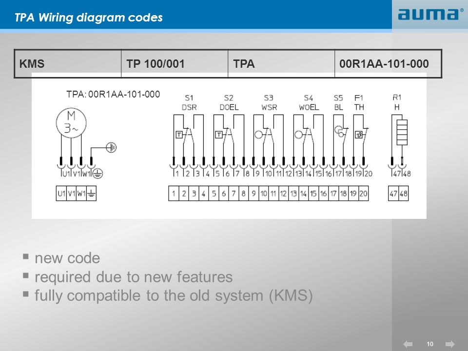 TPA Wiring diagram codes
