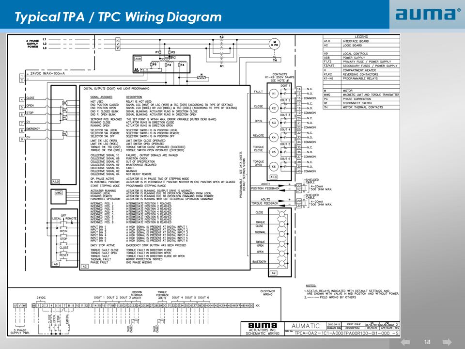 Typical TPA / TPC Wiring Diagram
