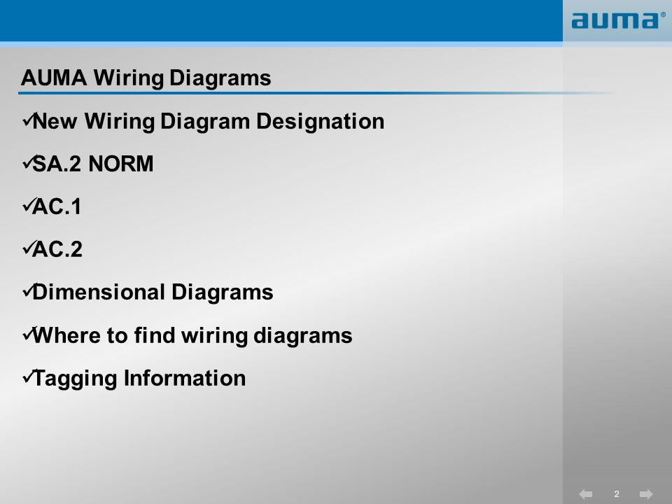 AUMA Wiring Diagrams New Wiring Diagram Designation. SA.2 NORM. AC.1. AC.2. Dimensional Diagrams.