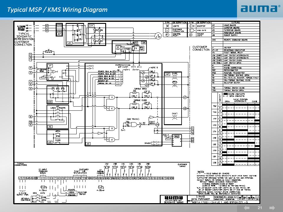 auma actuator wiring diagram   28 wiring diagram images