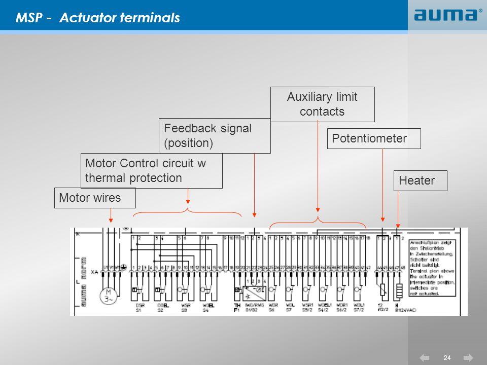 MSP - Actuator terminals