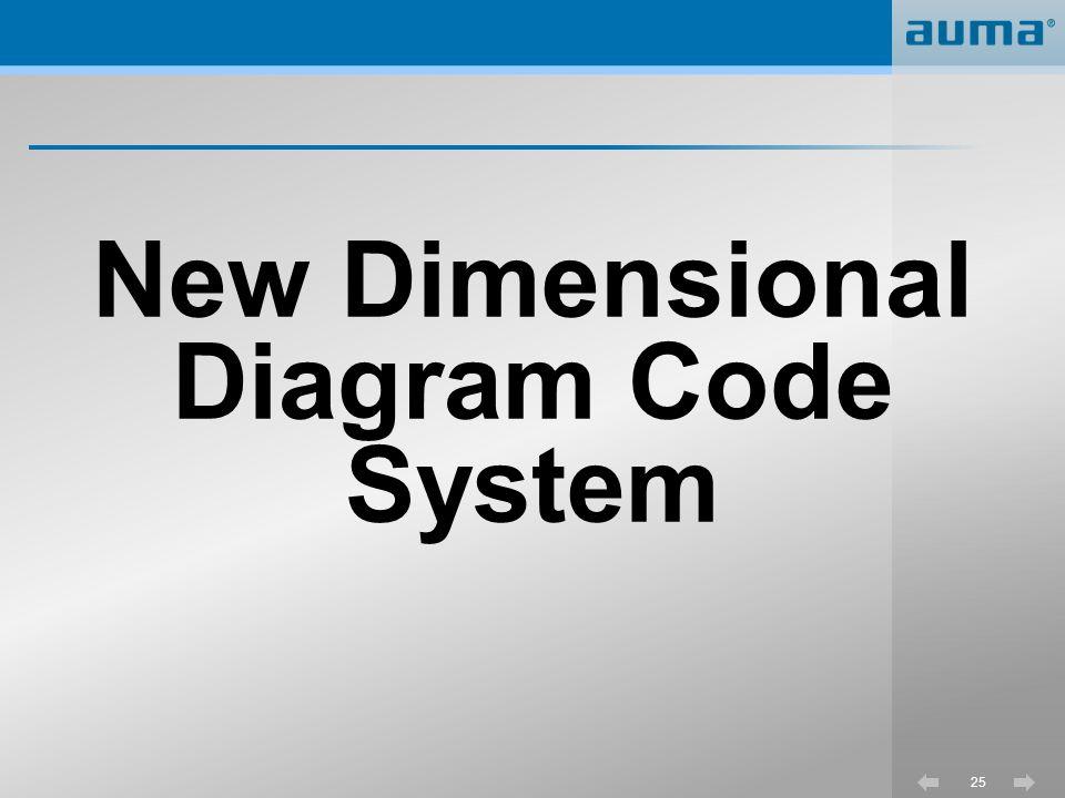 New Dimensional Diagram Code System