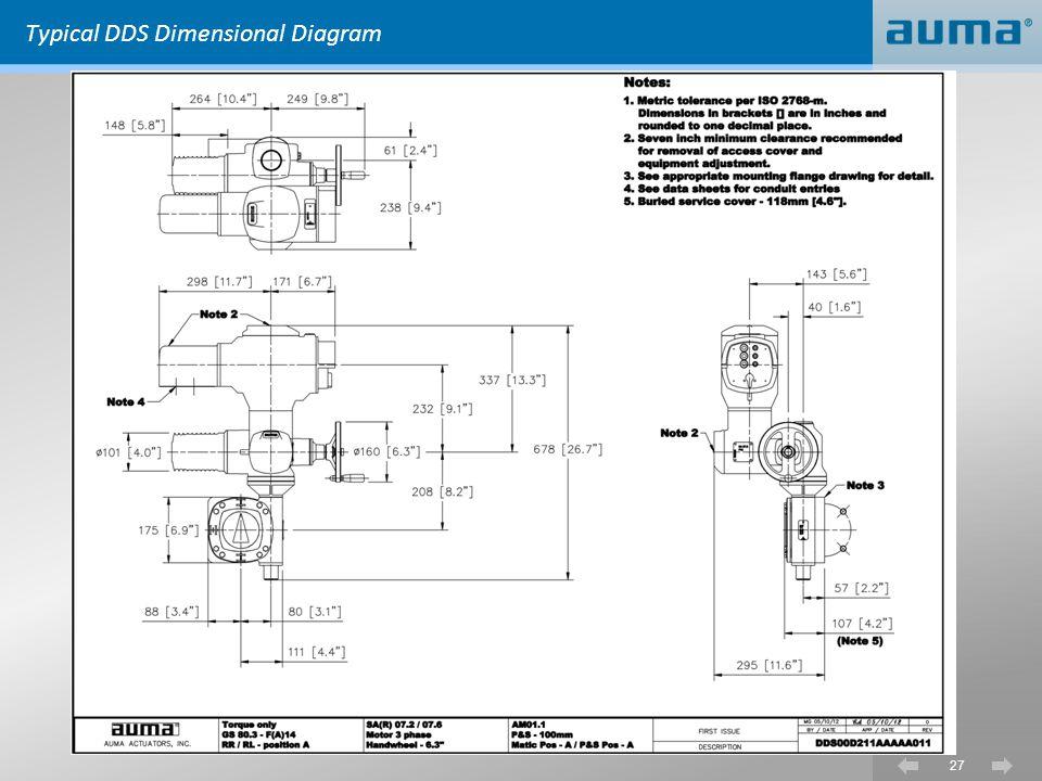 Typical DDS Dimensional Diagram