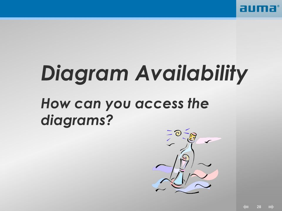 Diagram Availability How can you access the diagrams