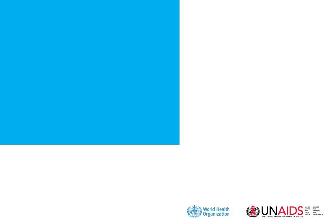 UNAIDS World AIDS Day Report | 2011
