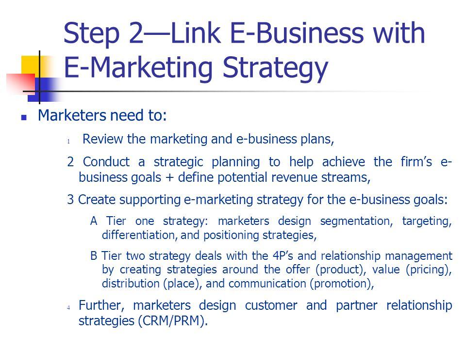 Step 2—Link E-Business with E-Marketing Strategy