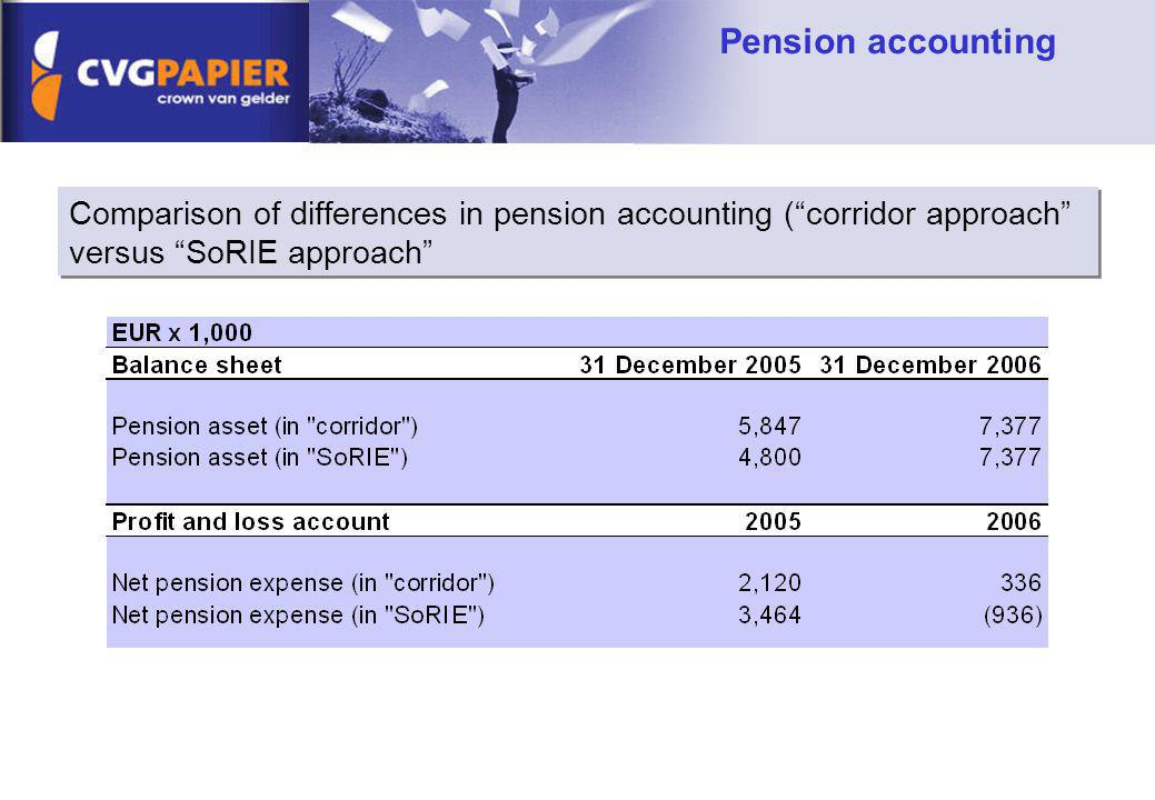 Pension accounting Comparison of differences in pension accounting ( corridor approach versus SoRIE approach