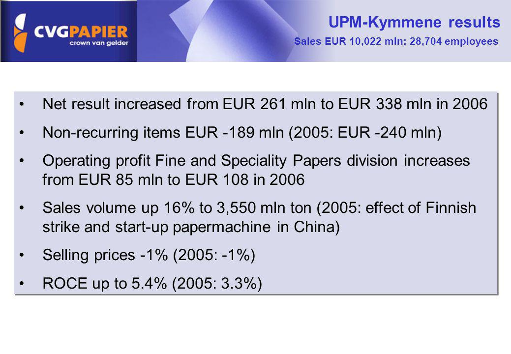 Sales EUR 10,022 mln; 28,704 employees