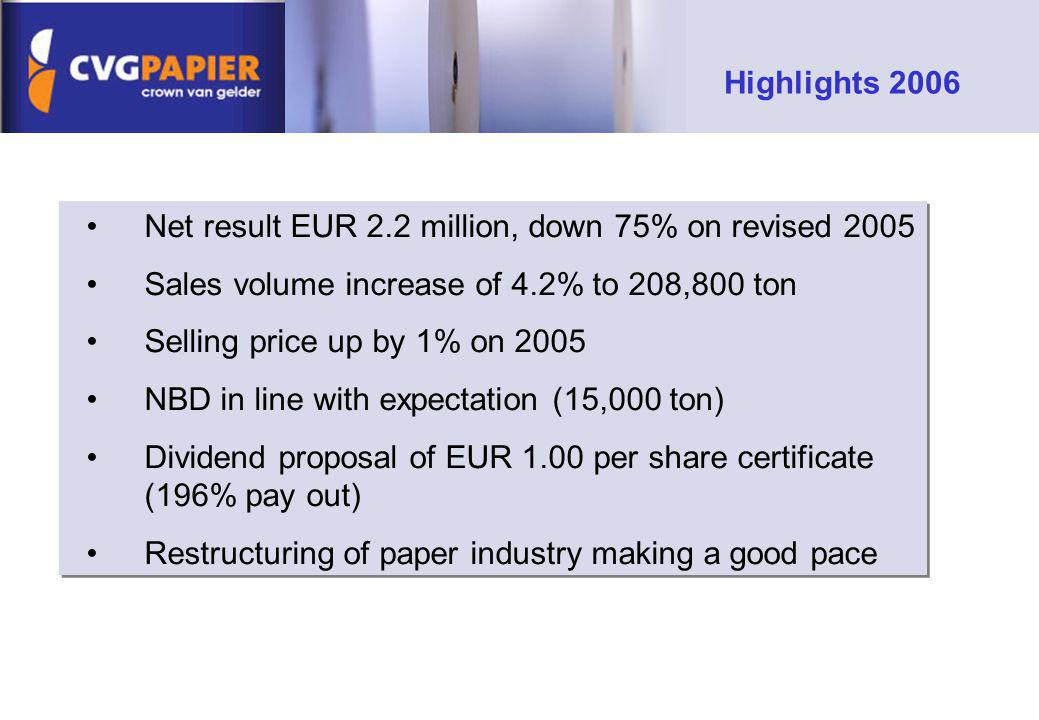 Highlights 2006 Net result EUR 2.2 million, down 75% on revised Sales volume increase of 4.2% to 208,800 ton.