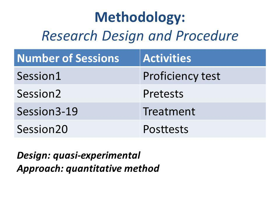 Methodology: Research Design and Procedure