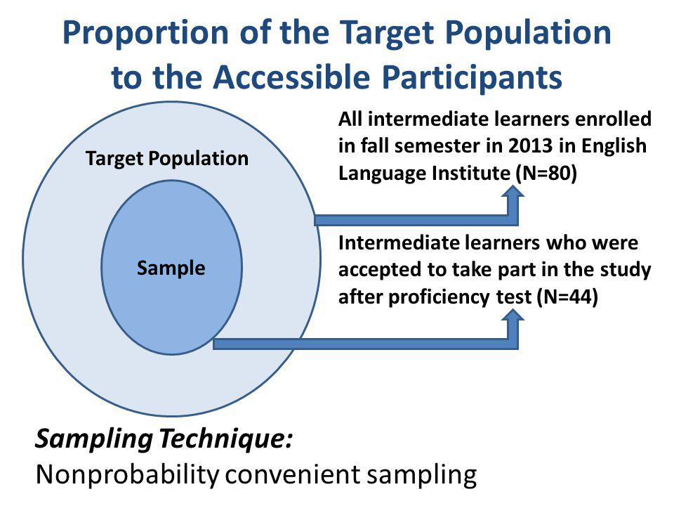 Proportion of the Target Population to the Accessible Participants