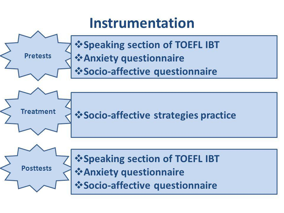 Instrumentation Speaking section of TOEFL IBT Anxiety questionnaire