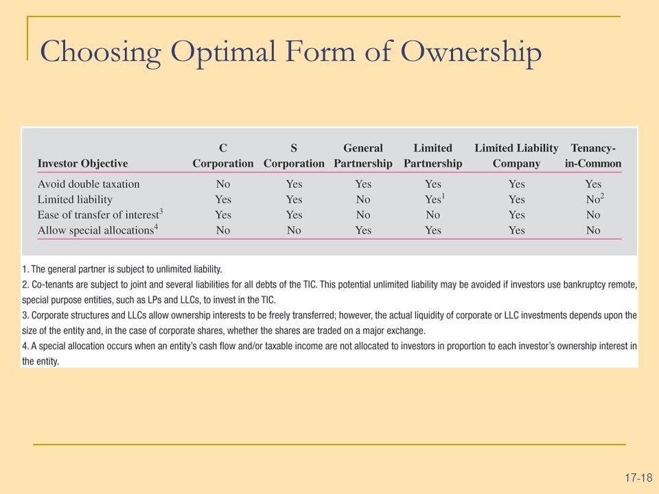 Choosing Optimal Form of Ownership
