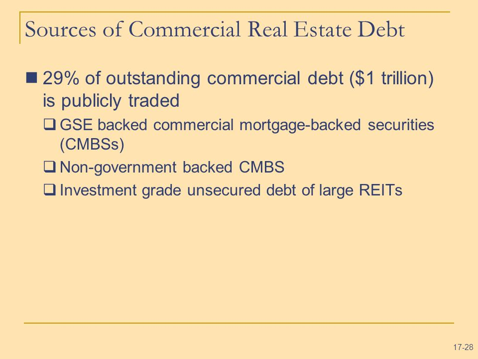 Sources of Commercial Real Estate Debt