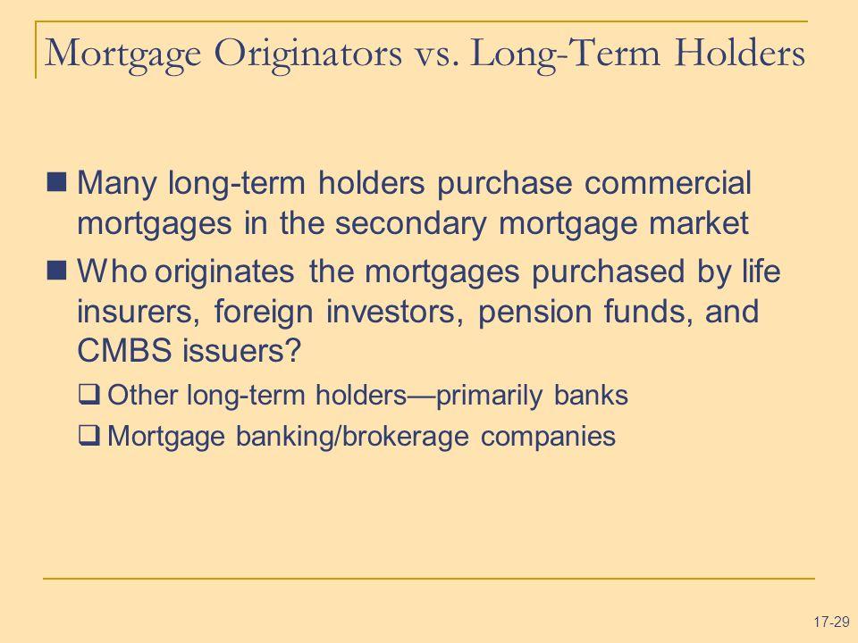 Mortgage Originators vs. Long-Term Holders