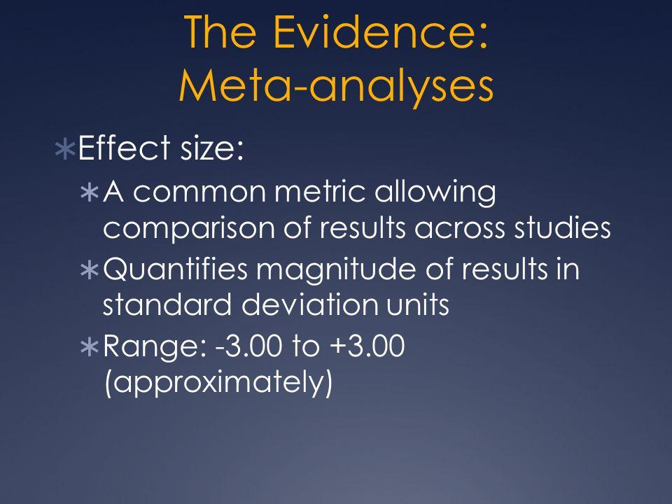 The Evidence: Meta-analyses