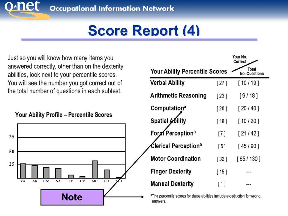 Score Report (4) Note