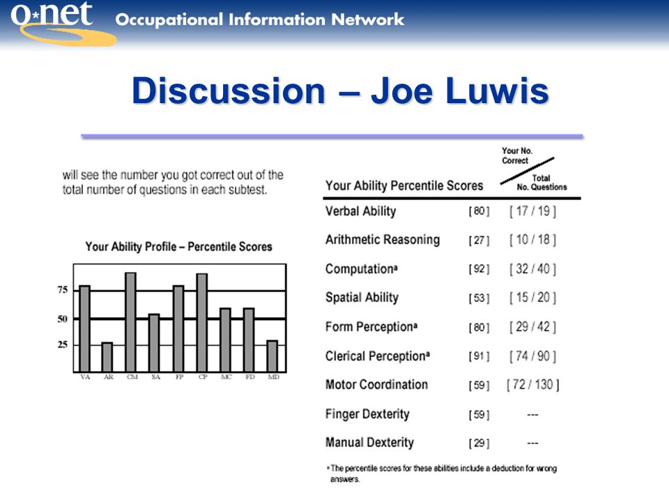 Discussion – Joe Luwis