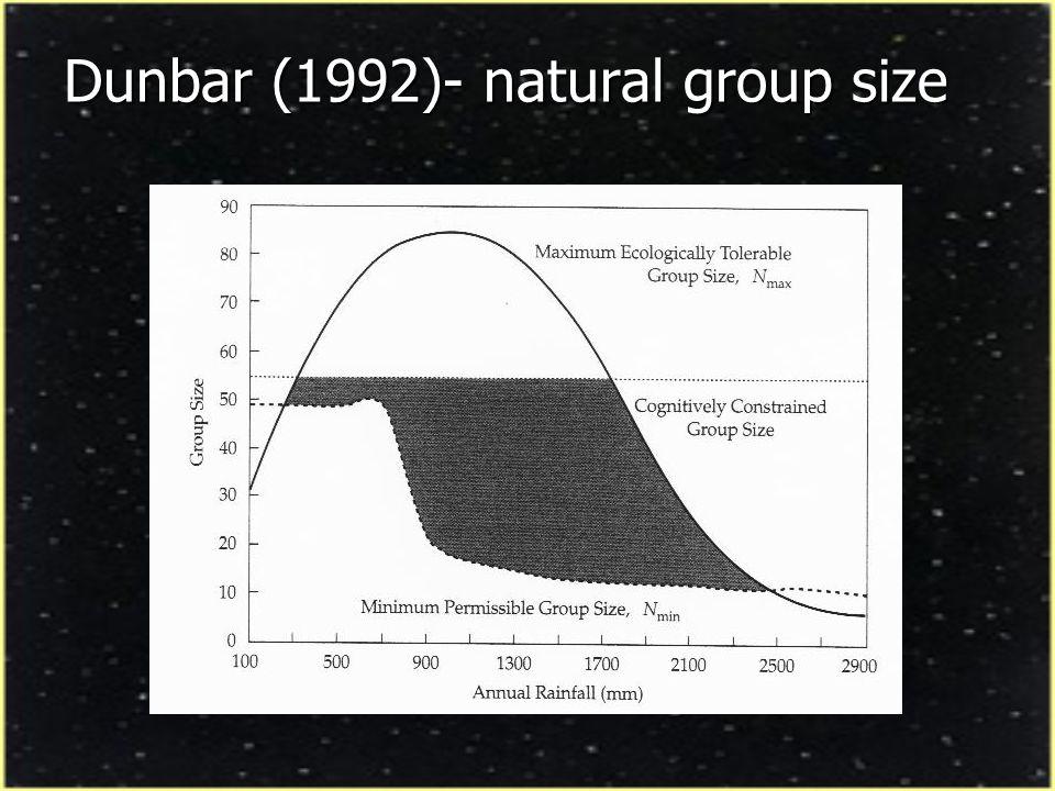 Dunbar (1992)- natural group size