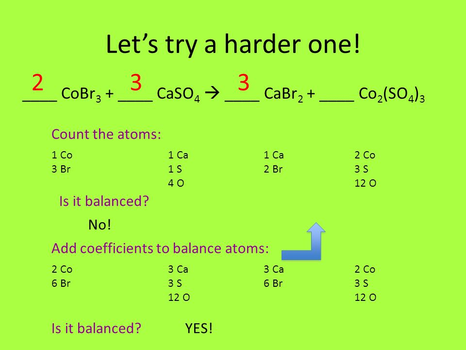 Let's try a harder one! 2. 3. 3. ____ CoBr3 + ____ CaSO4  ____ CaBr2 + ____ Co2(SO4)3. Count the atoms: