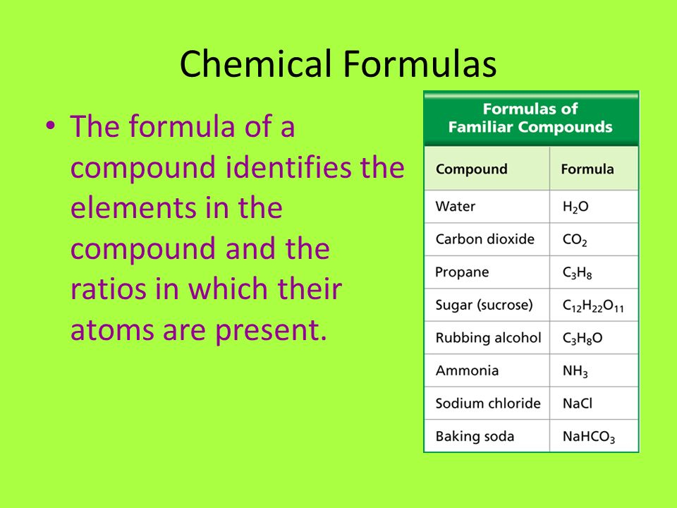 Chemical Formulas The formula of a compound identifies the elements in the compound and the ratios in which their atoms are present.