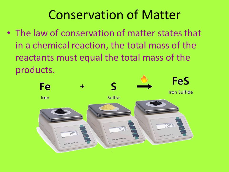 Conservation of Matter