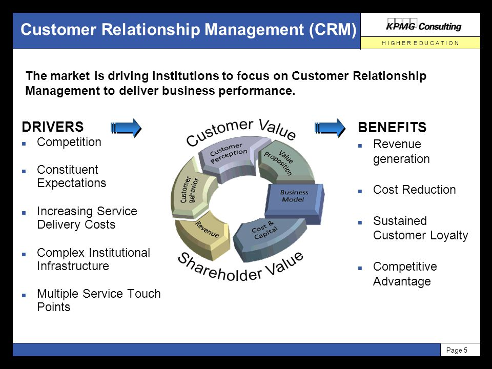 Disparate Customer Experience
