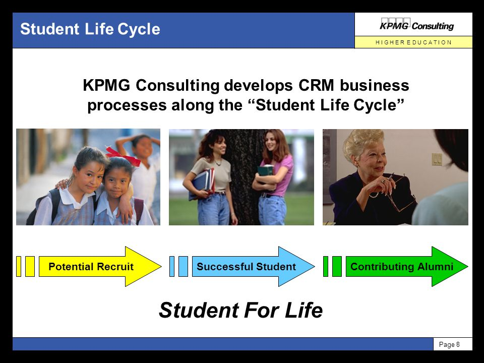 Life-Cycle/Interaction Management