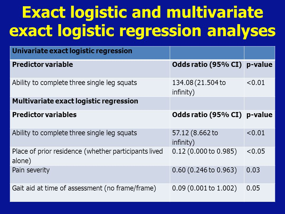 Exact logistic and multivariate exact logistic regression analyses