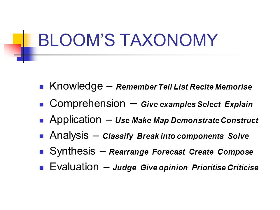 BLOOM'S TAXONOMY Knowledge – Remember Tell List Recite Memorise