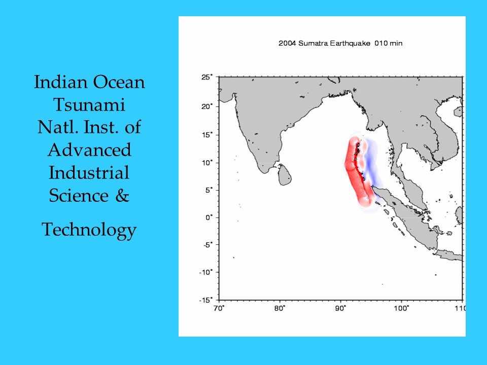 Indian Ocean Tsunami Natl. Inst