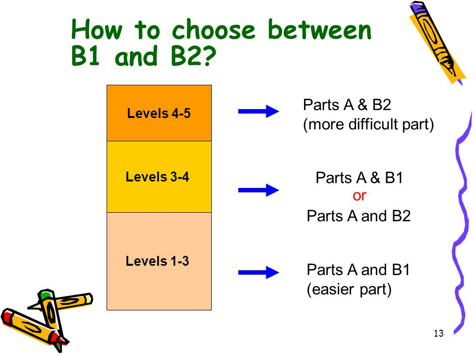 How to choose between B1 and B2