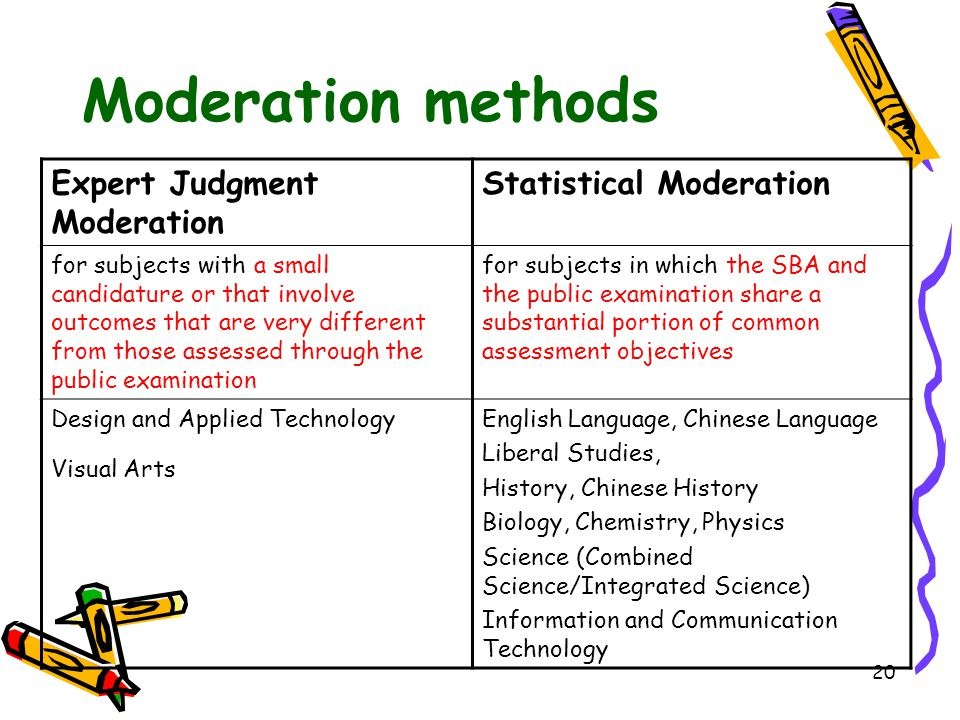 Moderation methods Expert Judgment Moderation Statistical Moderation