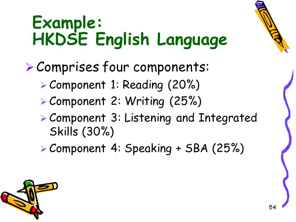 Example: HKDSE English Language