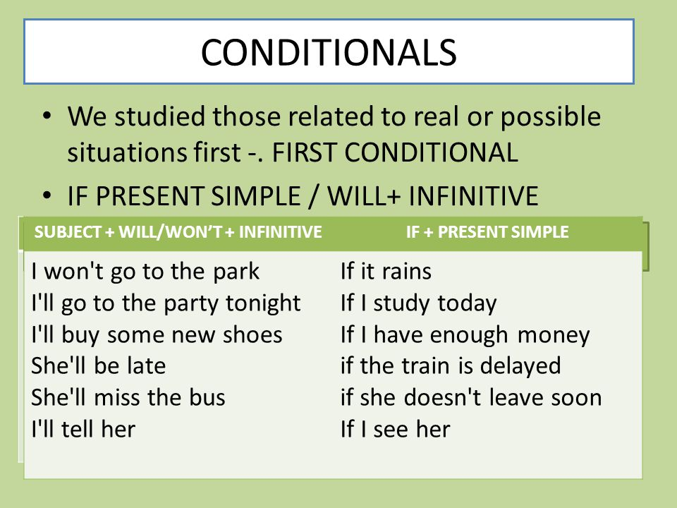 SUBJECT + WILL/WON'T + INFINITIVE