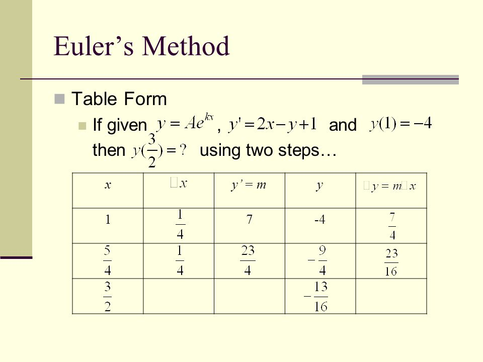 Euler's Method Table Form If given , and then using two steps… x