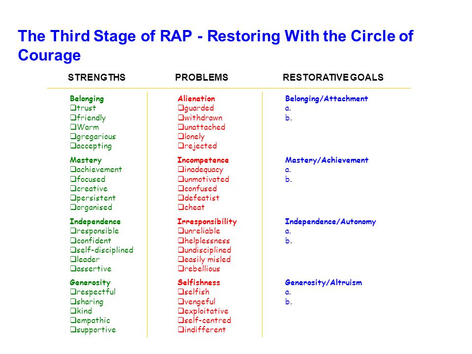 The Third Stage of RAP - Restoring With the Circle of Courage