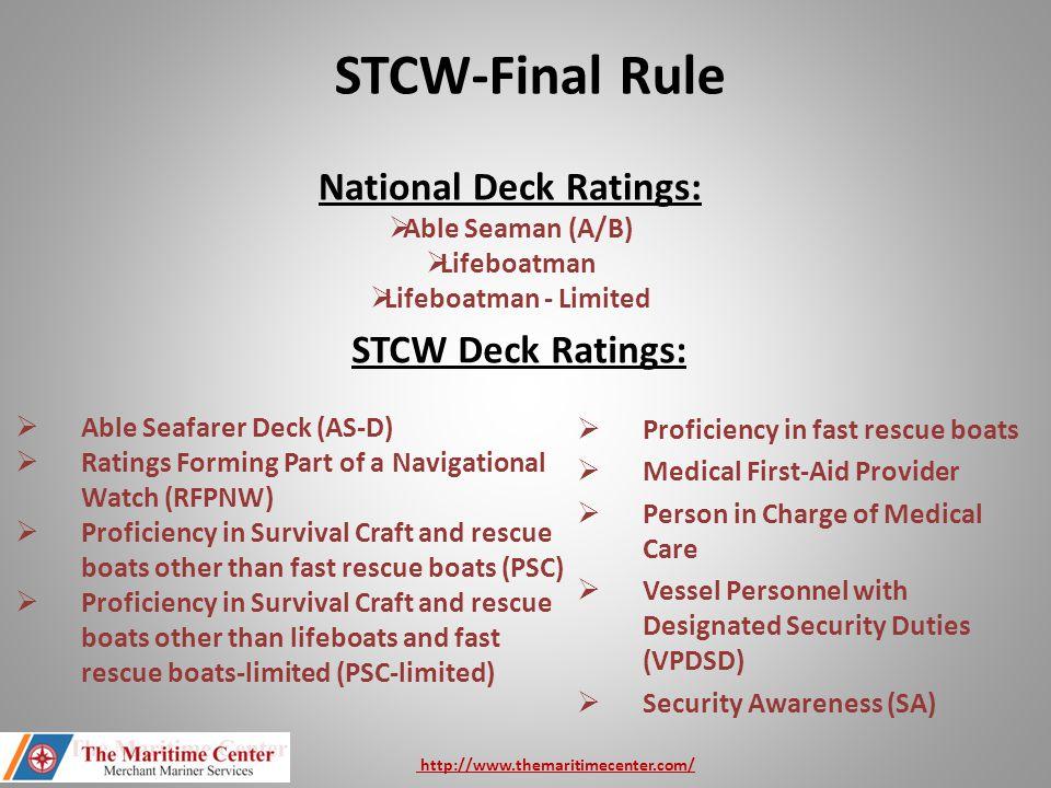National Deck Ratings: