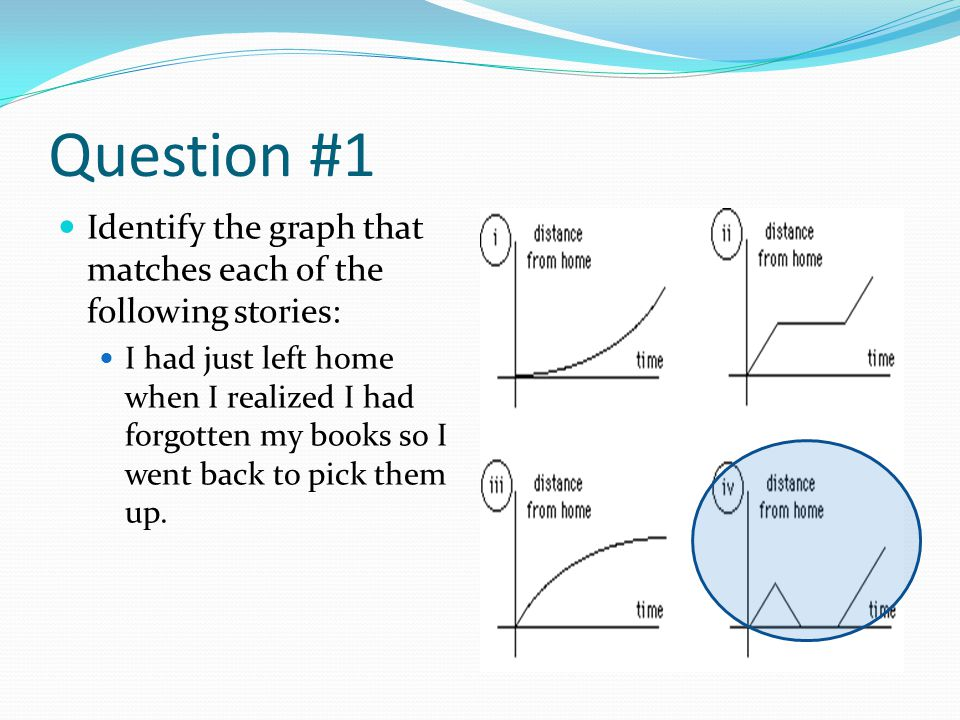 Question #1 Identify the graph that matches each of the following stories: