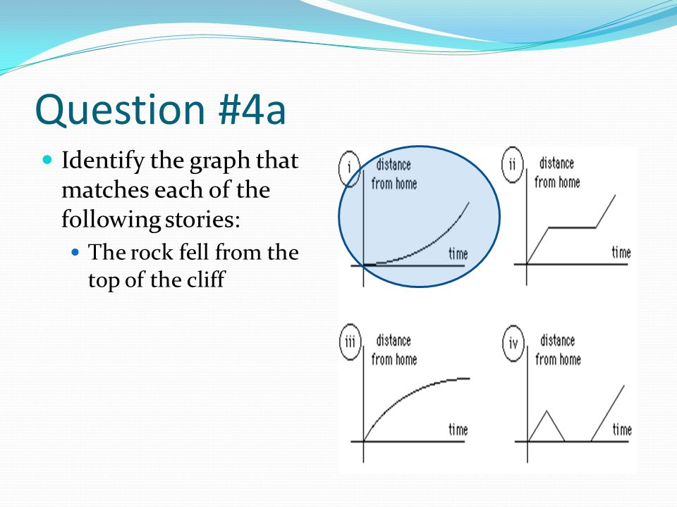 Question #4a Identify the graph that matches each of the following stories: The rock fell from the top of the cliff.