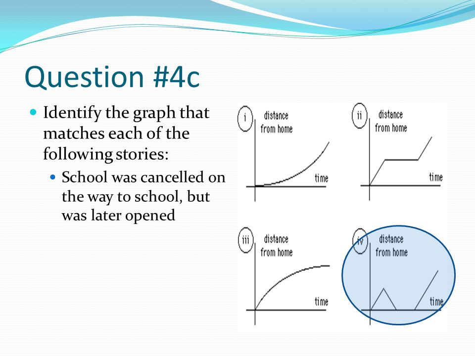 Question #4c Identify the graph that matches each of the following stories: School was cancelled on the way to school, but was later opened.
