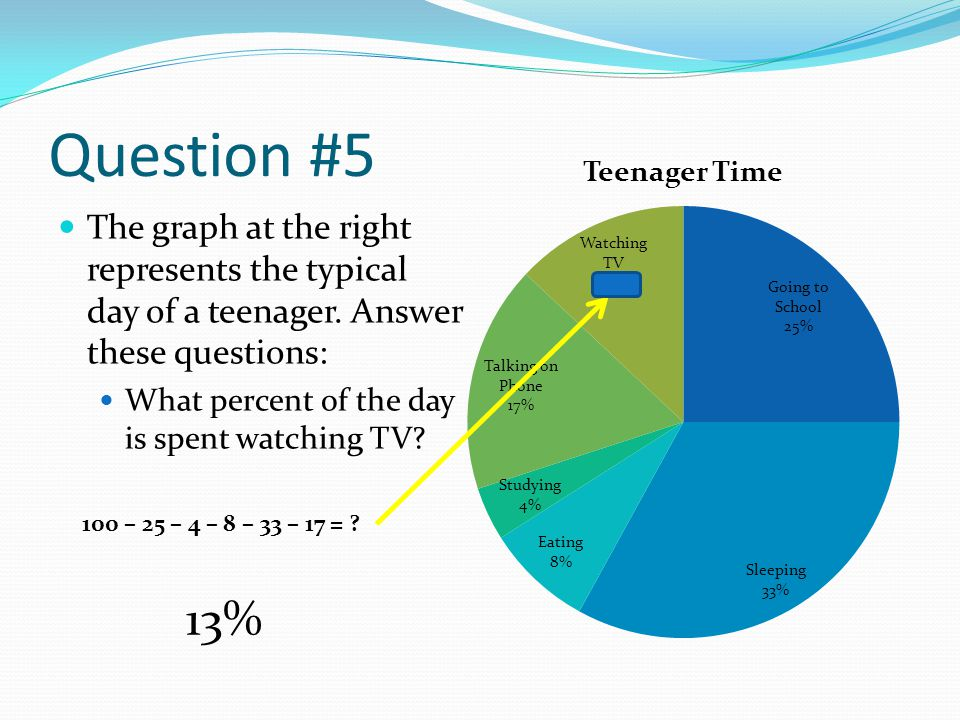 Question #5 The graph at the right represents the typical day of a teenager. Answer these questions: