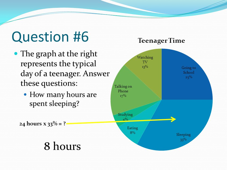 Question #6 The graph at the right represents the typical day of a teenager. Answer these questions: