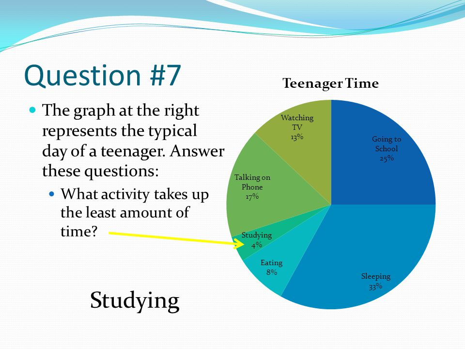 Question #7 The graph at the right represents the typical day of a teenager. Answer these questions: