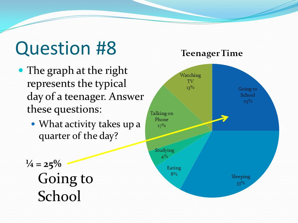 Question #8 Going to School