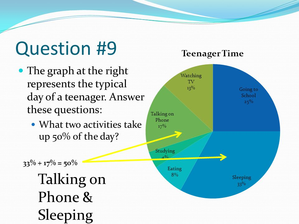 Question #9 Talking on Phone & Sleeping