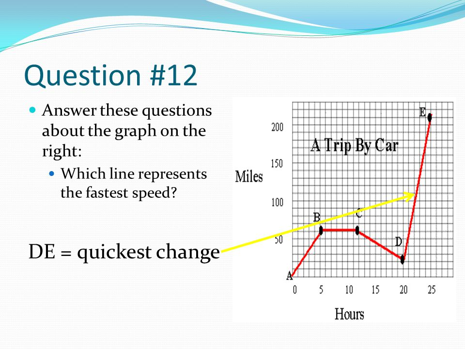 Question #12 DE = quickest change