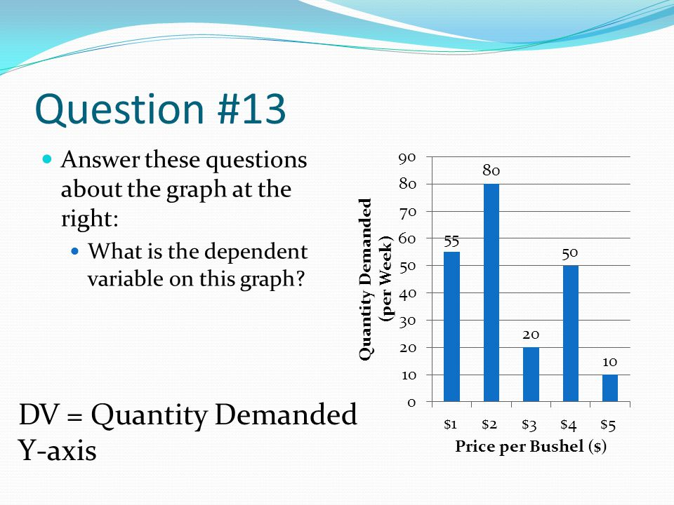 Question #13 DV = Quantity Demanded Y-axis