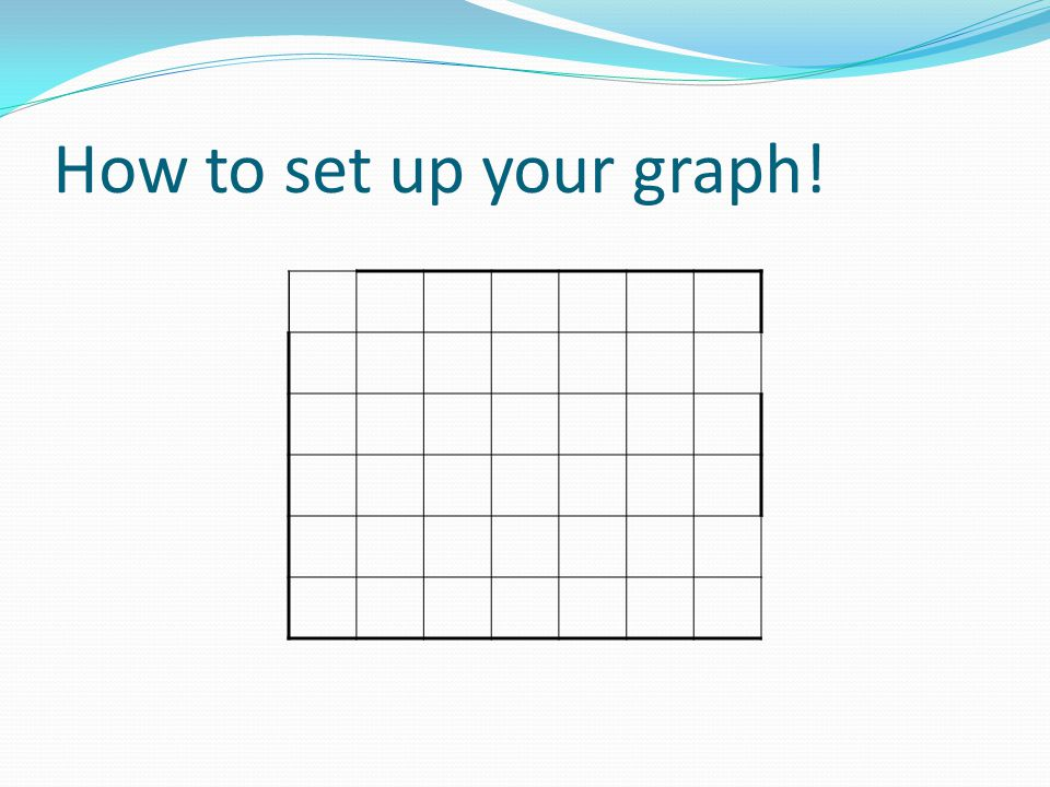 How to set up your graph!