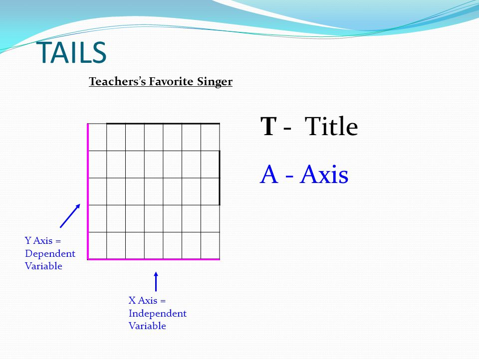 TAILS T - Title A - Axis Teachers's Favorite Singer